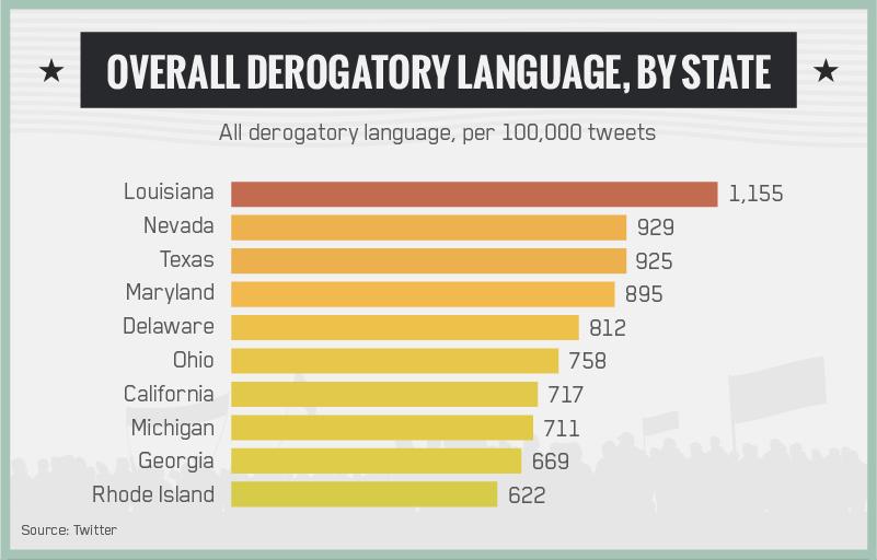 header3_all-derogatory-state